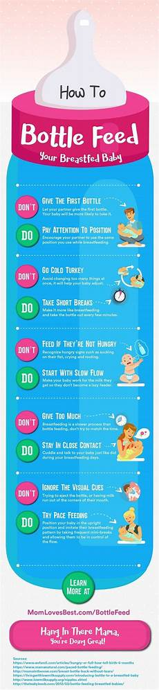 Baby Bottle Flow Chart 7 Tips On Introducing A Bottle To Your Breastfed Baby