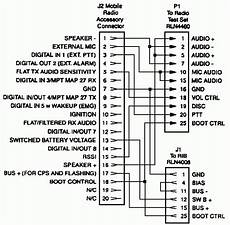 My Motorola Radio Info Page
