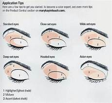 Mary Eyeshadow Application Chart I Can Help With All Your Color Application No Mater What