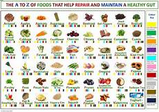 Healthy Chart Health Chart A To Z Of Foods For A Healthy Gut