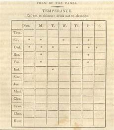 Benjamin Franklin Virtues Chart How To Develop Your Character Benjamin Franklin S
