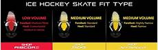 Ccm Tacks Skate Size Chart Best Value Mens League Hockey Skates Hockeyplayers