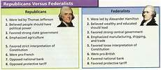 Federalist Vs Anti Federalist Chart Federalists And Republicans