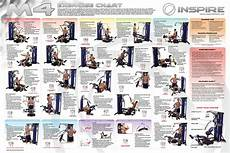 Workout Chart For Gym Pdf Multi Gym Chart 2 Wall Chart 72dpi Jpg Http Www