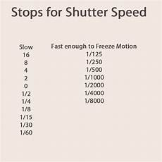 Shutter Speed Stops Of Light Photography Exposure Stops Free Beginnger Photography
