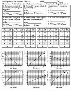 Tables And Graphs Real World Linear Equations Tables And Graphs Matching