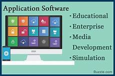 What Is Application Software Examples Of Software That Help Understand The Concept