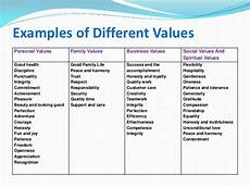 Essay Family Values Write My Research Paper For Me Family Values Essay