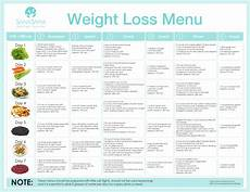 1200 Calorie Diet Chart For Weight Loss Pin By Eliz Schwartz On Tone But Peso Saludable