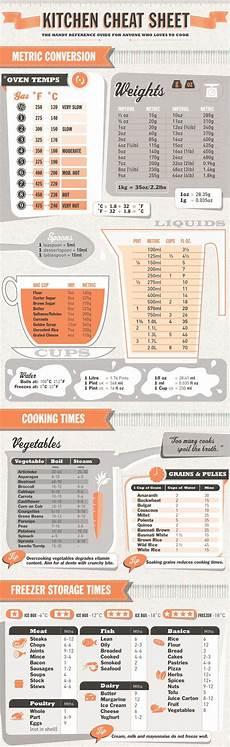 cooking measurement chart cooking measurement conversions chart simplemost