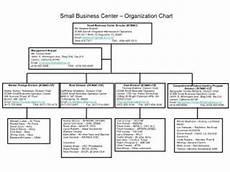 Spawar Organization Chart Ppt Tentative Spawar 5 9 Organization Chart Powerpoint