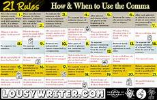 Rules For Comma Usage Free Visual Charts On English Grammar Punctuation And
