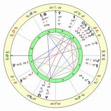 Vedic Birth Chart Online Free Online Vedic Birth Chart Calculations Vedic