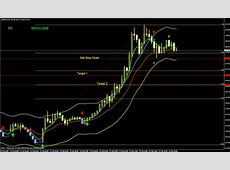 How Do You Make Money as a Day Trader?   Unfinished