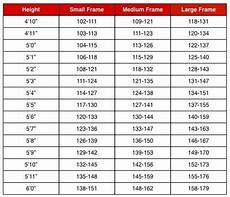 Dress Size Weight Chart Pin On Health And Beauty