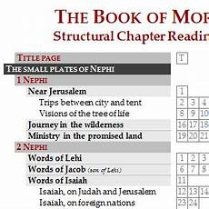 Book Of Mormon Chapters Chart Structural Chapter Reading Chart The Book Of Mormon