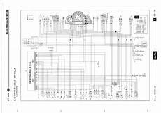 Aprilia Pegaso 650 Wiring Diagram Wiring Library