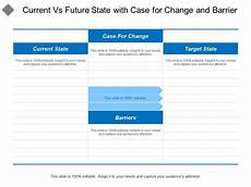 Current Vs Future State With Case For Change And Barrier