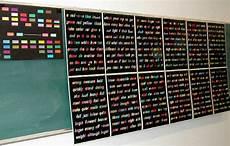 Sound Color Chart Photos