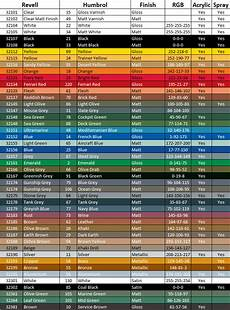 Revell Paint Chart Scale World Colour Charts