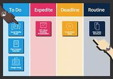 Kanban Board Visualize Success With Kanban Boards Smartsheet