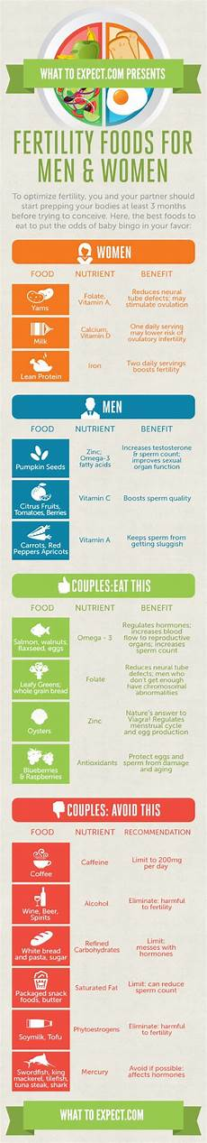 fertility foods for and infographic what to