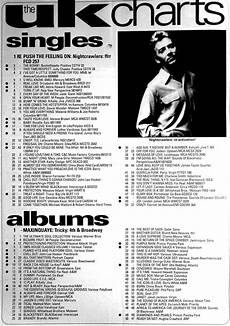 Uk Album Charts 1995 The Uk Singles Albums Charts From April 1995
