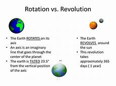Revolution Vs Rotation Ppt Meteorology Weather And Climate Powerpoint