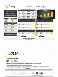Reading Price Charts Bar By Bar By Al Brooks Al Brooks Reading Price Charts Bar By Bar Traduzido Pdf