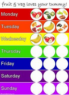 Healthy Chart Healthy Eating Tips Printable Chart