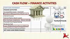 What Is Cash Flow In Business What Are Finance Activities In The Cash Flow Statement
