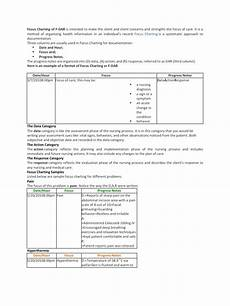 Dar Charting For Nurses Sample Fdar Sample