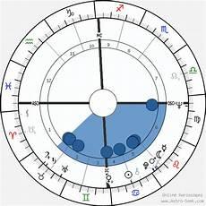 Ringo Birth Chart Horoscope Date Of Birth Astro