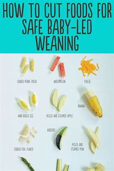 Weaning Food Chart How To Cut Foods For Baby Led Weaning Helwig