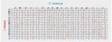 Beldum Iv Chart ไมน น Minun แสดงรายะเอ ยดท งหมด ของ โปเกมอน แต ละต ว