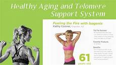 Isagenix Product Age Chart Healthy Aging Amp Telomere Support System Isagenix Begin