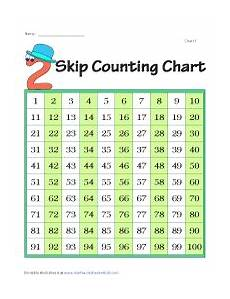 Counting By 2 S Chart Skip Counting By 2s Worksheets