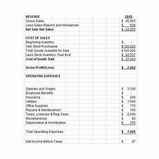 Pro Forma Profit And Loss Statement Template Sample Income Statement Historical Figures Income