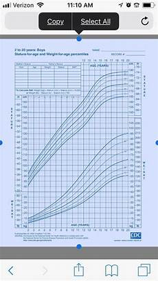 Growth Chart 13 Year Old Female How Is The Average 11 Year Old Thaipoliceplus Com