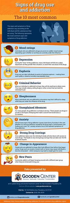 Drug Use Symptoms Chart Signs Of Drug Use And Addiction The 10 Most Common