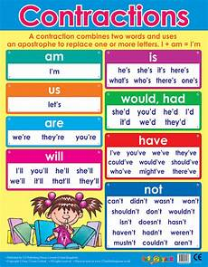 Contraction Timing Chart School Posters Contractions Literacy Wall Charts For The