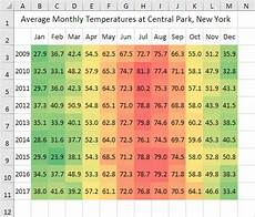 Heat Maps In Excel Heat Map In Excel Easy Excel Tutorial