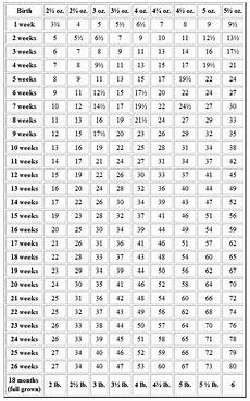 French Bulldog Growth Chart French Bulldog Size And Weight Chart Rakak