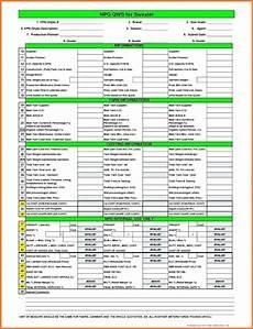 Wedding Vendor Checklist Template Vendor Checklist Template