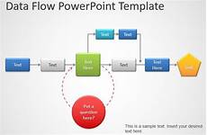 Ppt Flow Chart Template The Best Flowchart Templates For Microsoft Office