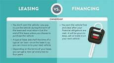 Leasing Vs Buying A Car Leasing Vs Buying A New Car
