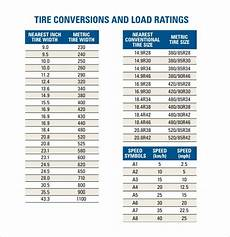 Tire Conversion Chart Free 8 Sample Tire Conversion Chart Templates In Pdf
