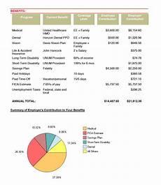 Benefit Statement Benecept 187 Brokerage Services