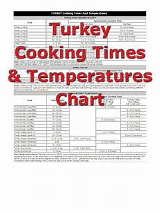 Turkey Convection Roasting Chart Turkey Cooking Times From Recipetips Com Recipes