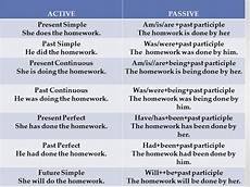 Active And Passive Rules Chart Active Passive Rules Quantum Computing
